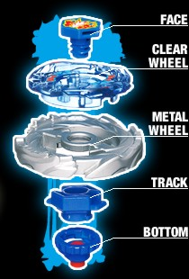 fusion - Hyvrid Wheel System~Beyblade Metal Fusion~ Hws