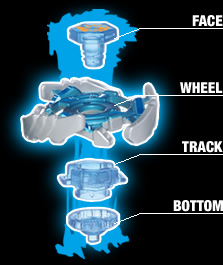 Metal Fight Beyblade Italiano Beywiki The Beyblade